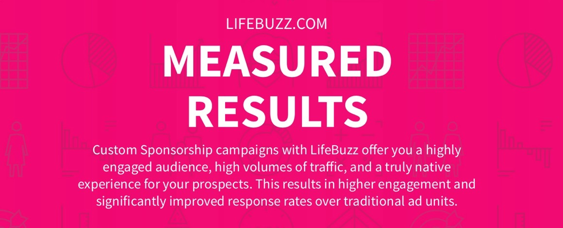 LifeBuzz: Measured Results